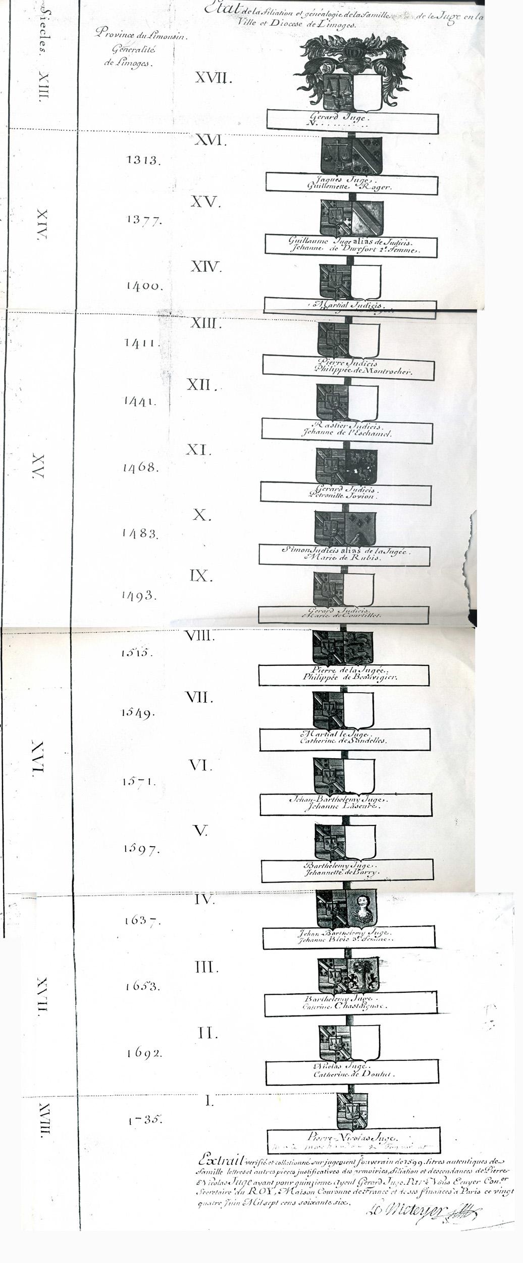 genealogie JJ Juge de Saint Martin